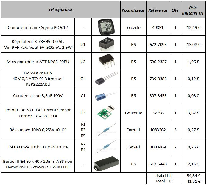 06 nomenclature wattmetre compteur velo v1 0 1
