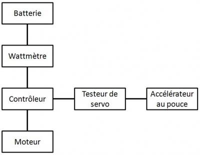 schema-electrique-trottinette.jpg
